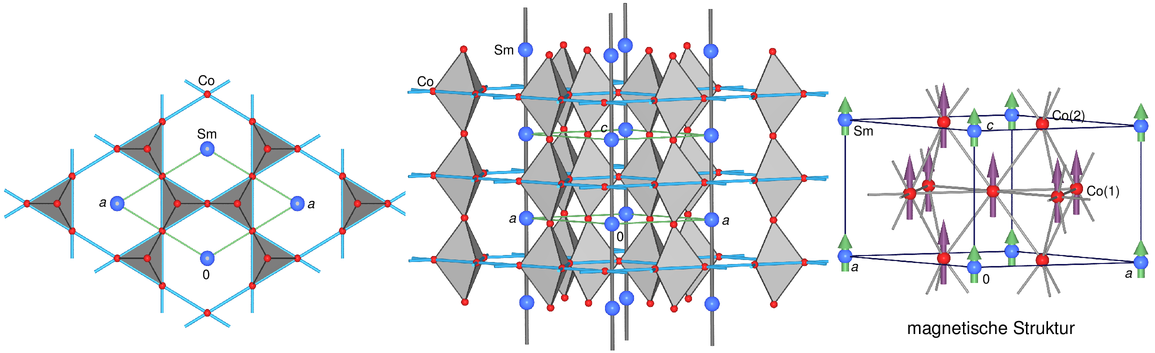 Chemie Der Metalle Kap 71