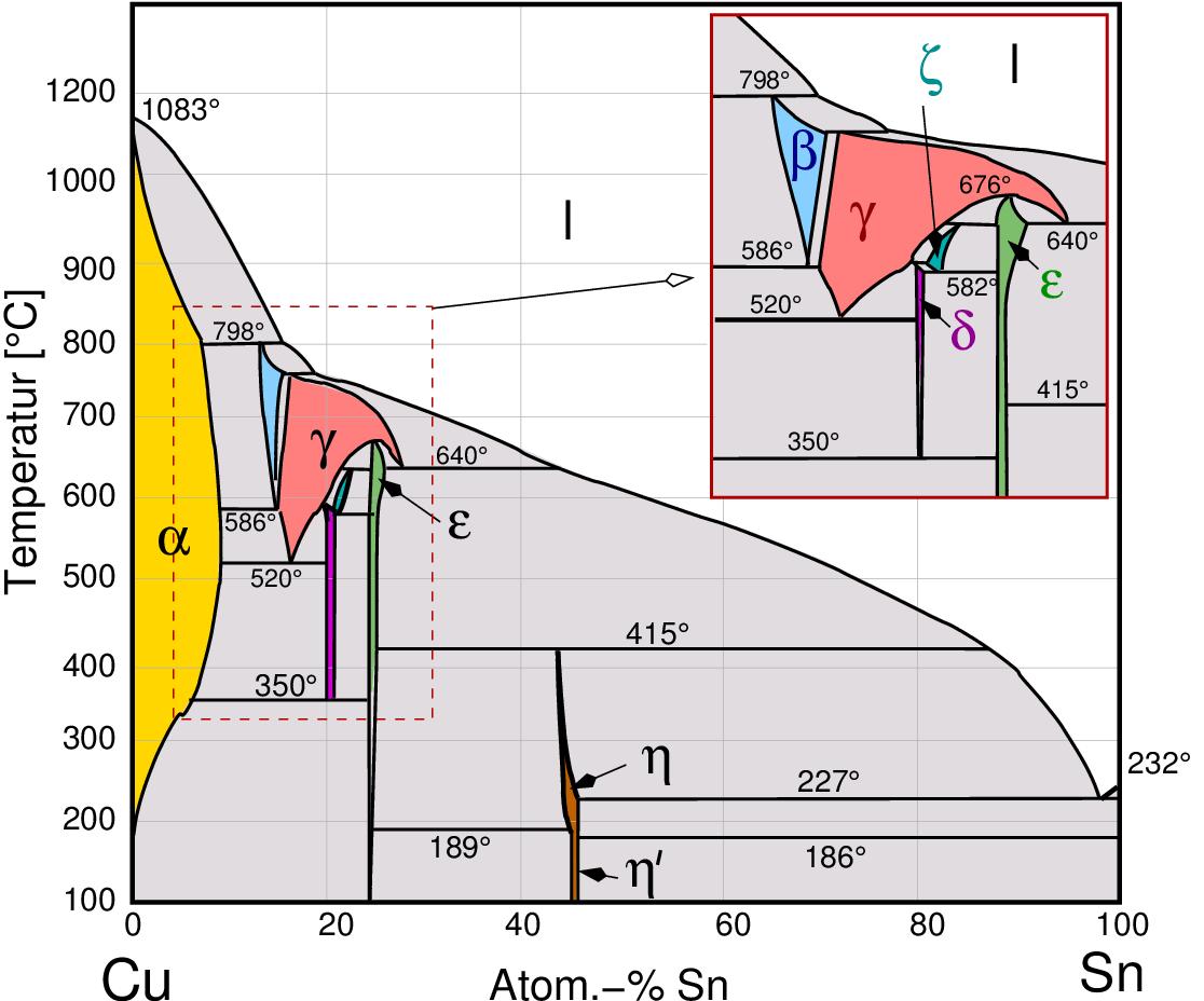 Intermetallische Phasen  Kap  4 4