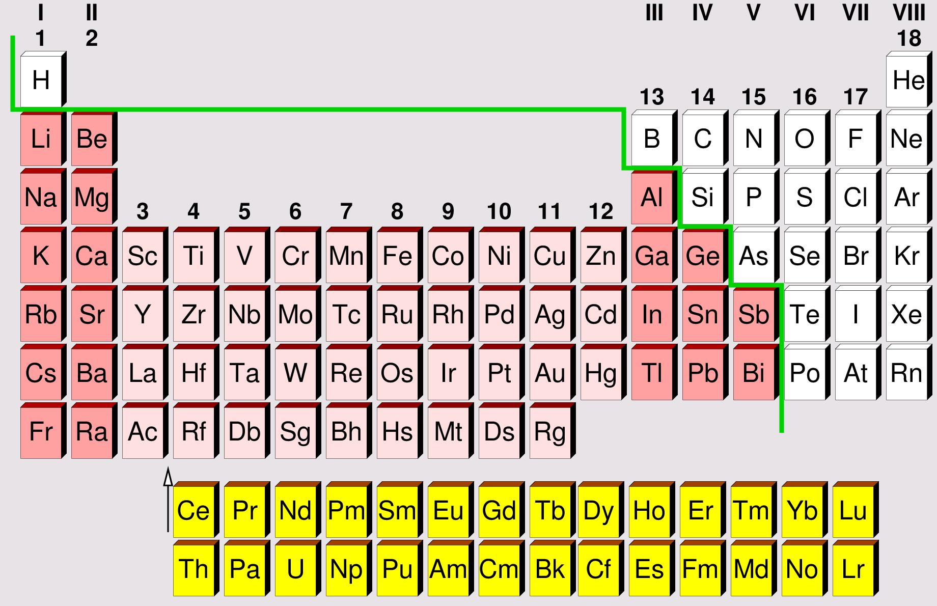 Chemie Der Metalle Kap 81