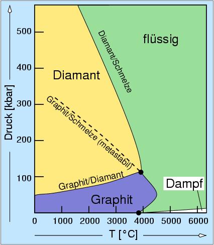 leitfähigkeit meerwasser tabelle