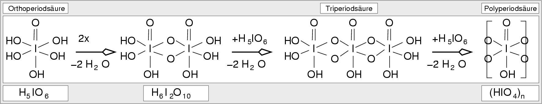 reduktion fluor mit sauerstoff